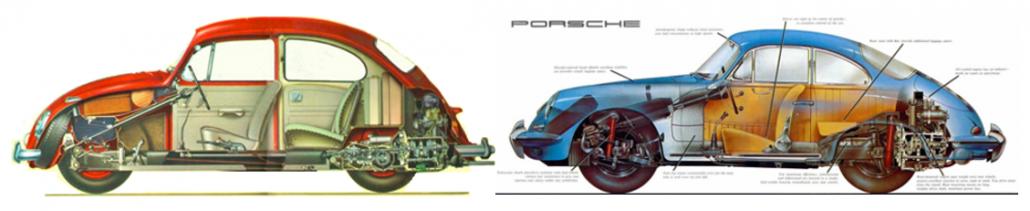 Cutaway Beetle-Porsche 911