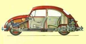 Figure 1: VW Beetle Cutaway