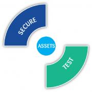 Test-intelligence-led-testing