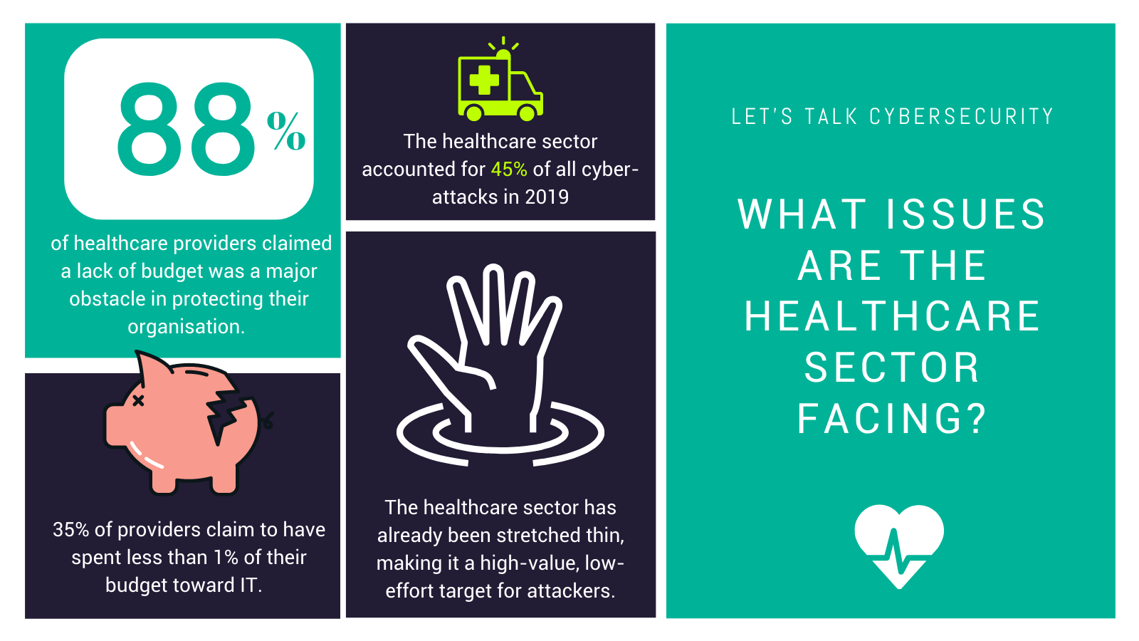 WHat issues are the healthcare sector facing_